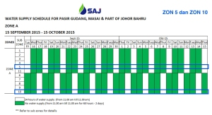 Zone A - Jadual Air Homestay Pasir Gudang